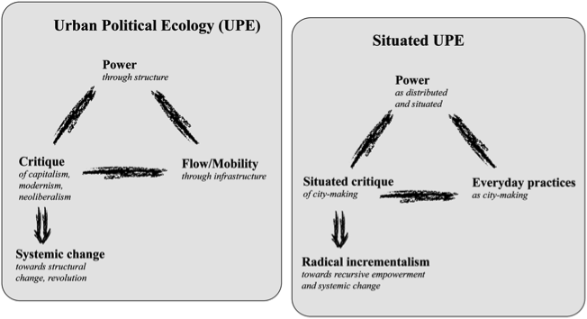 2-SUPE-framework
